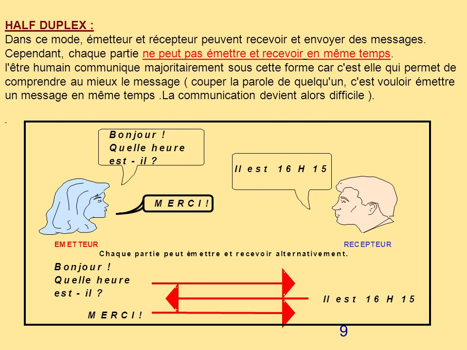 8 LE MODE DE TRANSMISSION DES DONNEES : Le mode de transmission permet de définir si la communication se fait entre deux ( liaison point à point ) ou