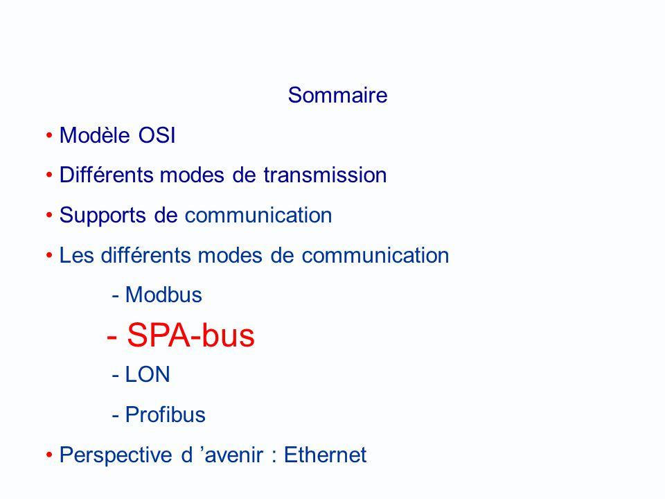 MODBUS Plus : un réseau ! Est un réseau local industriel performant permettant de répondre à des architectures étendues de type Client/Serveur, combin