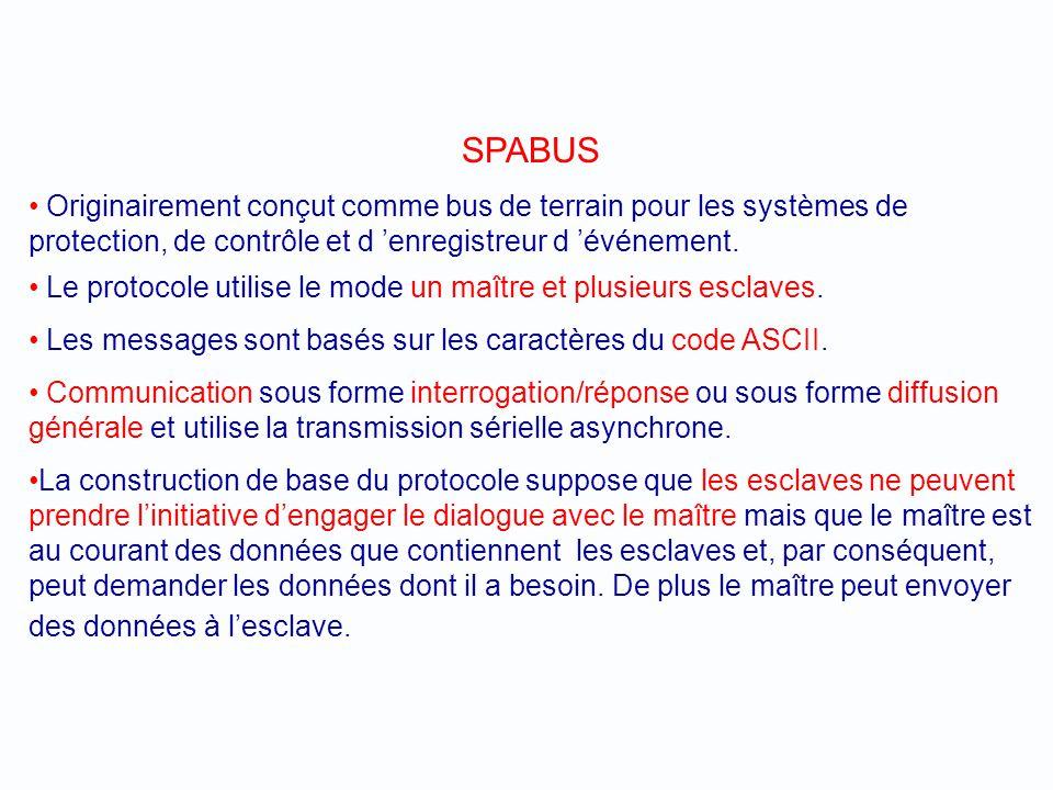 Sommaire Modèle OSI Différents modes de transmission Supports de communication Les différents modes de communication - Modbus - LON - Profibus Perspec