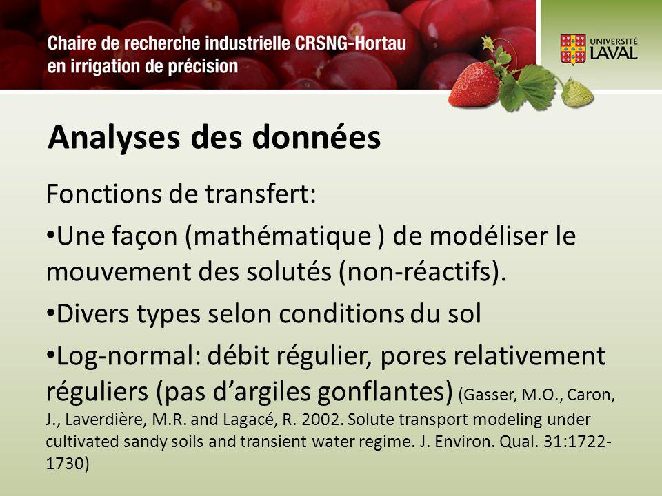 Analyses des données Fonctions de transfert: Une façon (mathématique ) de modéliser le mouvement des solutés (non-réactifs). Divers types selon condit