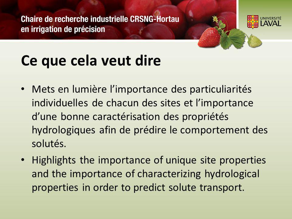 Ce que cela veut dire Mets en lumière limportance des particuliarités individuelles de chacun des sites et limportance dune bonne caractérisation des