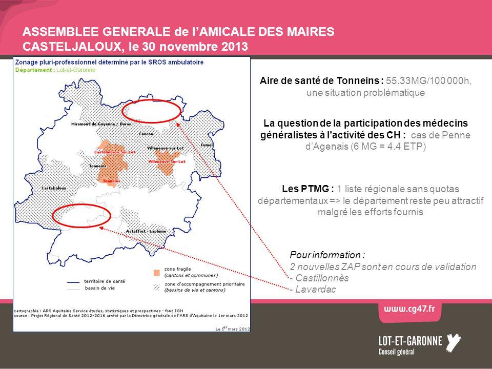 ASSEMBLEE GENERALE de lAMICALE DES MAIRES CASTELJALOUX, le 30 novembre 2013 Aire de santé de Tonneins : 55.33MG/100 000h, une situation problématique Pour information : 2 nouvelles ZAP sont en cours de validation - Castillonnès - Lavardac La question de la participation des médecins généralistes à lactivité des CH : cas de Penne dAgenais (6 MG = 4.4 ETP) Les PTMG : 1 liste régionale sans quotas départementaux => le département reste peu attractif malgré les efforts fournis