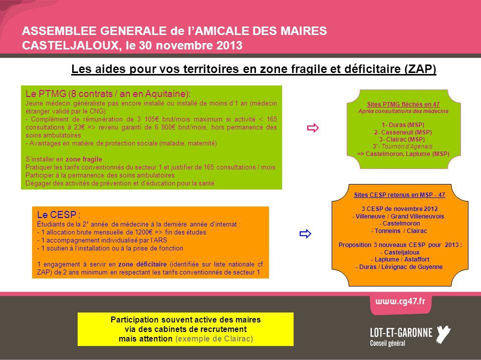 ASSEMBLEE GENERALE de lAMICALE DES MAIRES CASTELJALOUX, le 30 novembre 2013 Axe 2 - Faciliter et adapter lexercice médical (les aires de santé, les maisons et pôles de santé pluriprofessionnels) La CODDEM Créée en février 2009, la Commission départementale de la démographie médicale a pour but de lutter contre la désertification médicale en Lot-et- Garonne selon deux axes : Axe 1 - Renforcer lattractivité des jeunes médecins (les stages en médecine générale, linstallation, les aides du Conseil général) Consultez lespace dédié sur le site du Conseil général : http://www.cg47.fr/fr/grands-projets/la-coddem.htmlhttp://www.cg47.fr/fr/grands-projets/la-coddem.html La Coddem : 1 politique volontariste 1 vidéo témoignage doctobre 2013 : http://www.cg47.fr/fr/grands-projets/la-coddem/temoignages.htmlwww.cg47.fr/fr/grands-projets/la-coddem/temoignages.html Une animatrice territoire / santé à votre service