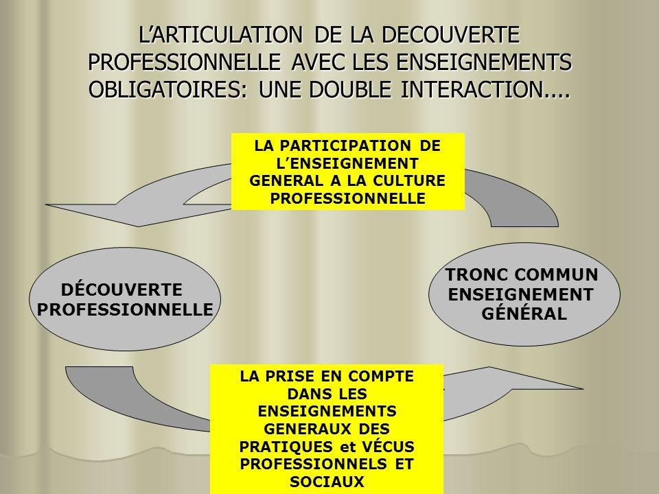 LARTICULATION DE LA DECOUVERTE PROFESSIONNELLE AVEC LES ENSEIGNEMENTS OBLIGATOIRES: UNE DOUBLE INTERACTION.... DÉCOUVERTE PROFESSIONNELLE TRONC COMMUN