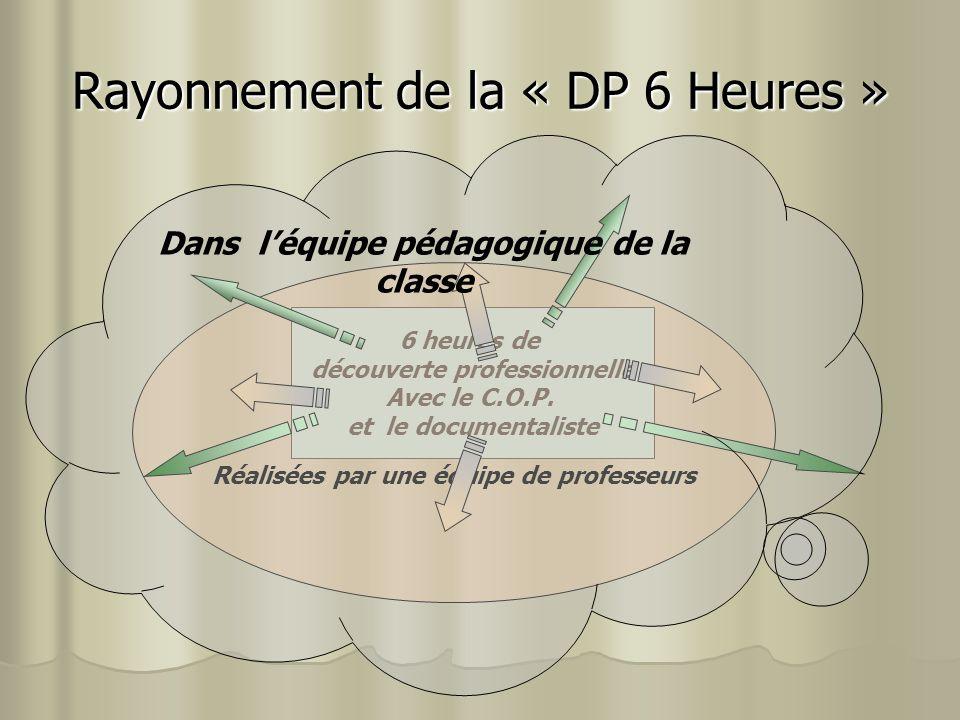 6 heures de découverte professionnelle Avec le C.O.P. et le documentaliste Rayonnement de la « DP 6 Heures » Réalisées par une équipe de professeurs D