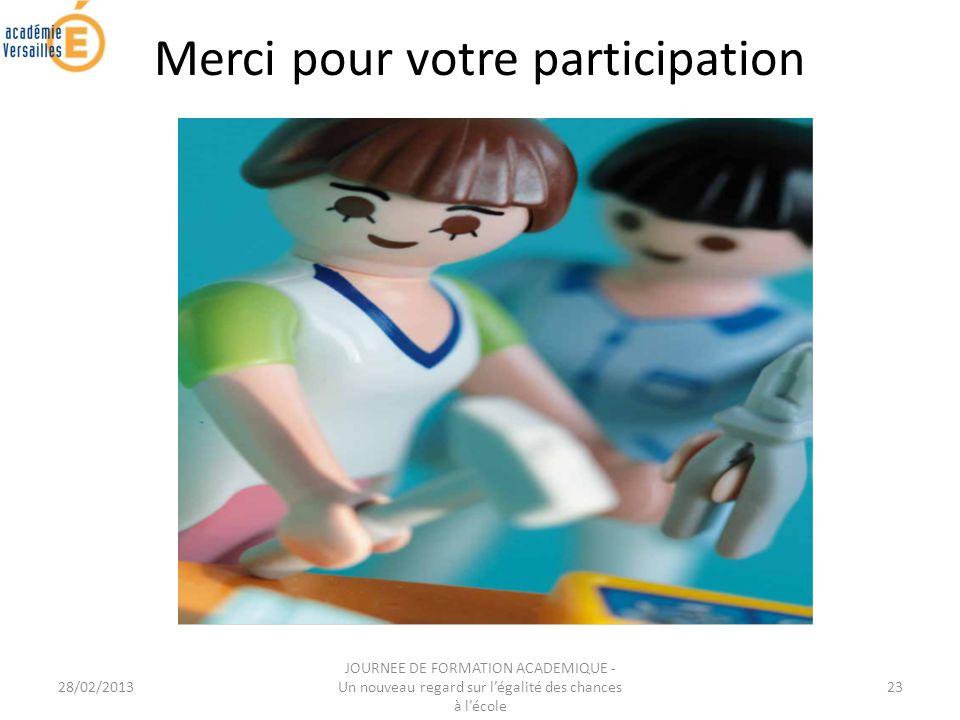 28/02/2013 JOURNEE DE FORMATION ACADEMIQUE - Un nouveau regard sur légalité des chances à lécole 23 Merci pour votre participation