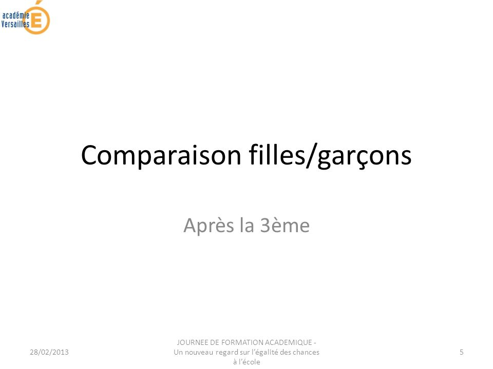 28/02/2013 JOURNEE DE FORMATION ACADEMIQUE - Un nouveau regard sur légalité des chances à lécole 5 Comparaison filles/garçons Après la 3ème