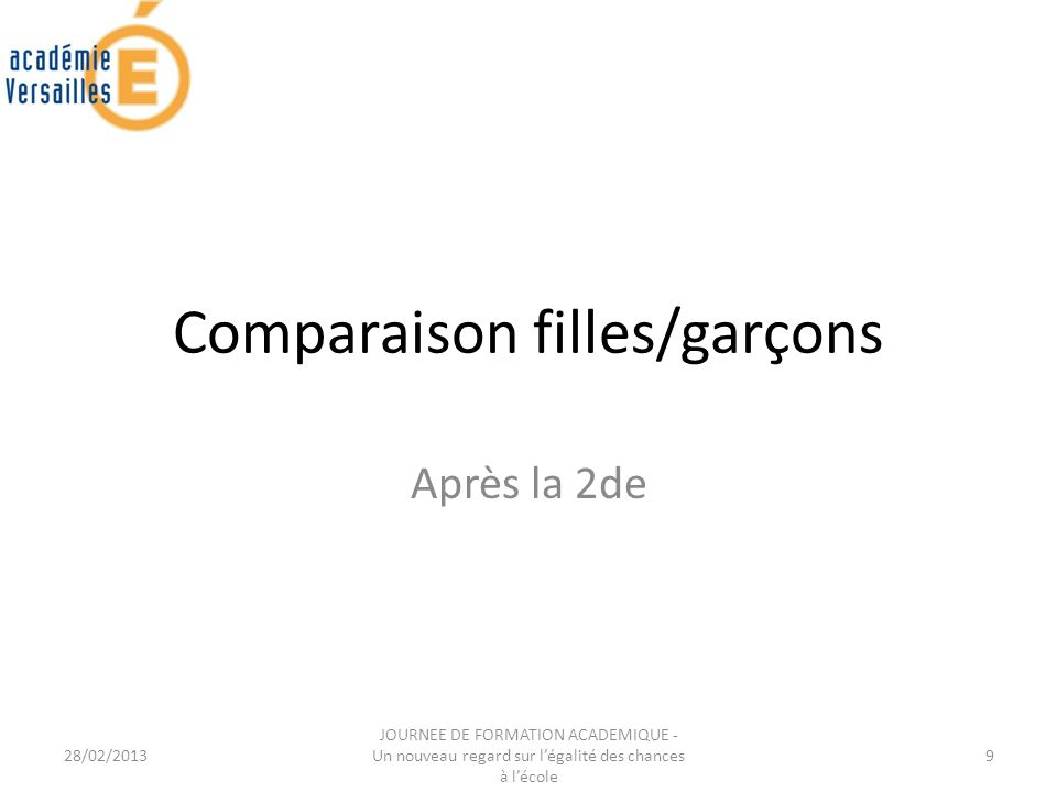 28/02/2013 JOURNEE DE FORMATION ACADEMIQUE - Un nouveau regard sur légalité des chances à lécole 9 Comparaison filles/garçons Après la 2de