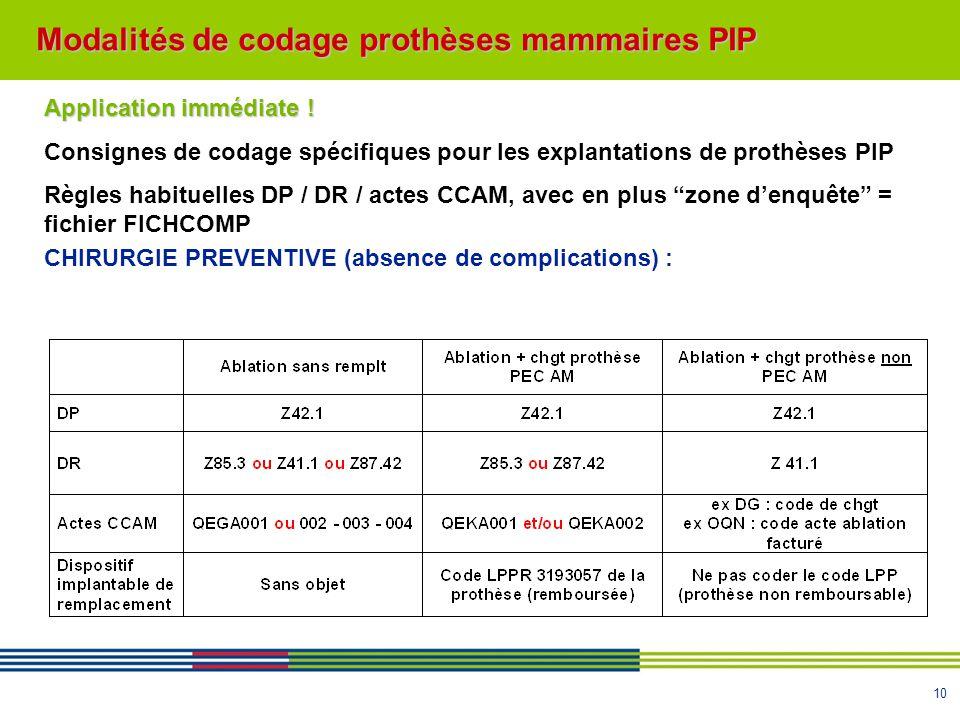 10 Application immédiate ! Consignes de codage spécifiques pour les explantations de prothèses PIP Règles habituelles DP / DR / actes CCAM, avec en pl