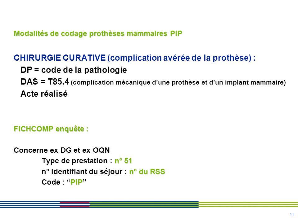 11 Modalités de codage prothèses mammaires PIP CHIRURGIE CURATIVE (complication avérée de la prothèse) : DP = code de la pathologie DAS = T85.4 (complication mécanique dune prothèse et dun implant mammaire) Acte réalisé FICHCOMP enquête : Concerne ex DG et ex OQN n° 51 Type de prestation : n° 51 n° du RSS n° identifiant du séjour : n° du RSS PIP Code : PIP