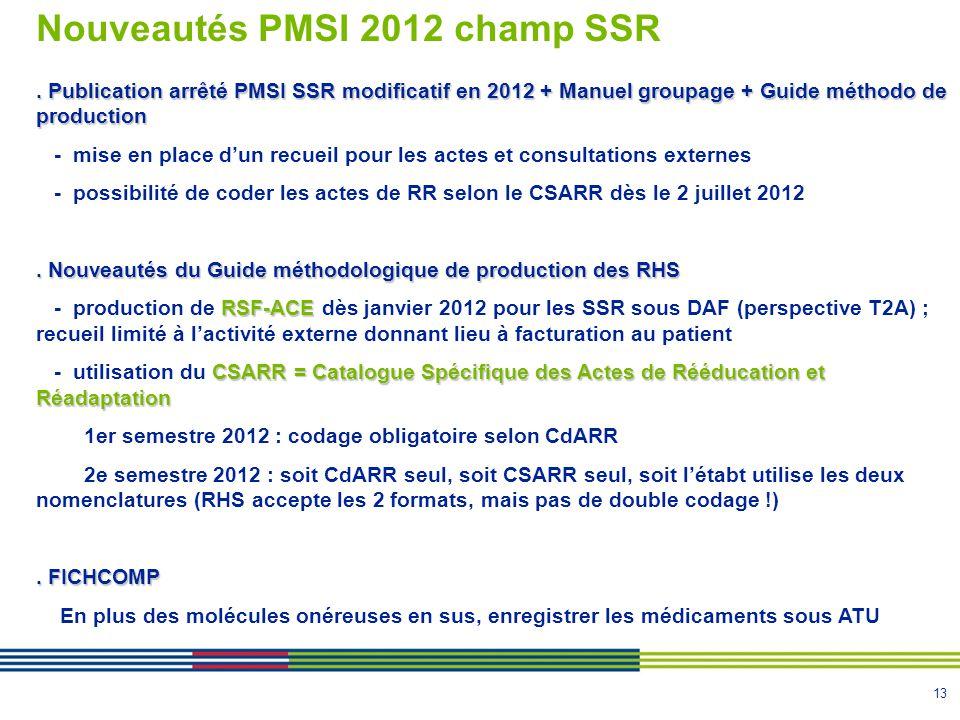 13 Nouveautés PMSI 2012 champ SSR. Publication arrêté PMSI SSR modificatif en 2012 + Manuel groupage + Guide méthodo de production - mise en place dun
