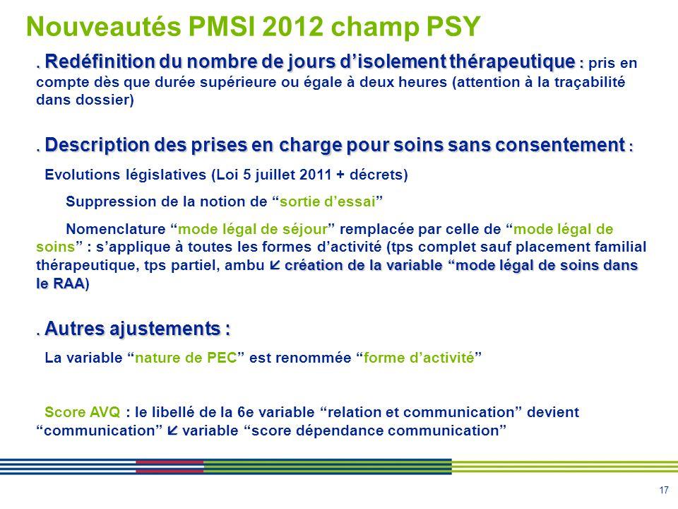17 Nouveautés PMSI 2012 champ PSY. Redéfinition du nombre de jours disolement thérapeutique :. Redéfinition du nombre de jours disolement thérapeutiqu