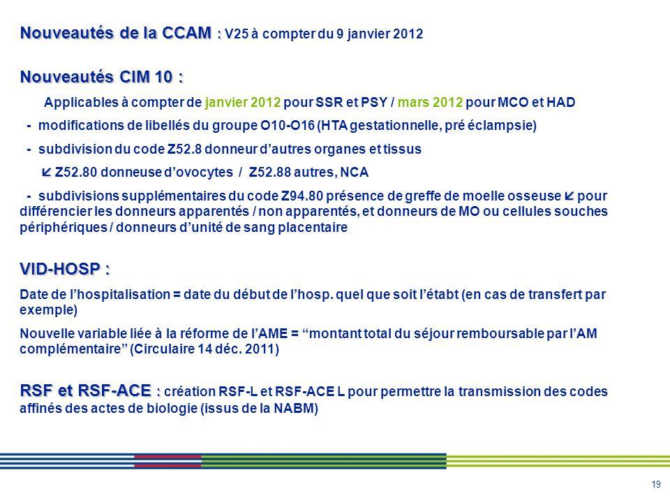 19 Nouveautés de la CCAM : Nouveautés de la CCAM : V25 à compter du 9 janvier 2012 Nouveautés CIM 10 : Applicables à compter de janvier 2012 pour SSR et PSY / mars 2012 pour MCO et HAD - modifications de libellés du groupe O10-O16 (HTA gestationnelle, pré éclampsie) - subdivision du code Z52.8 donneur dautres organes et tissus Z52.80 donneuse dovocytes / Z52.88 autres, NCA - subdivisions supplémentaires du code Z94.80 présence de greffe de moelle osseuse pour différencier les donneurs apparentés / non apparentés, et donneurs de MO ou cellules souches périphériques / donneurs dunité de sang placentaire VID-HOSP : Date de lhospitalisation = date du début de lhosp.