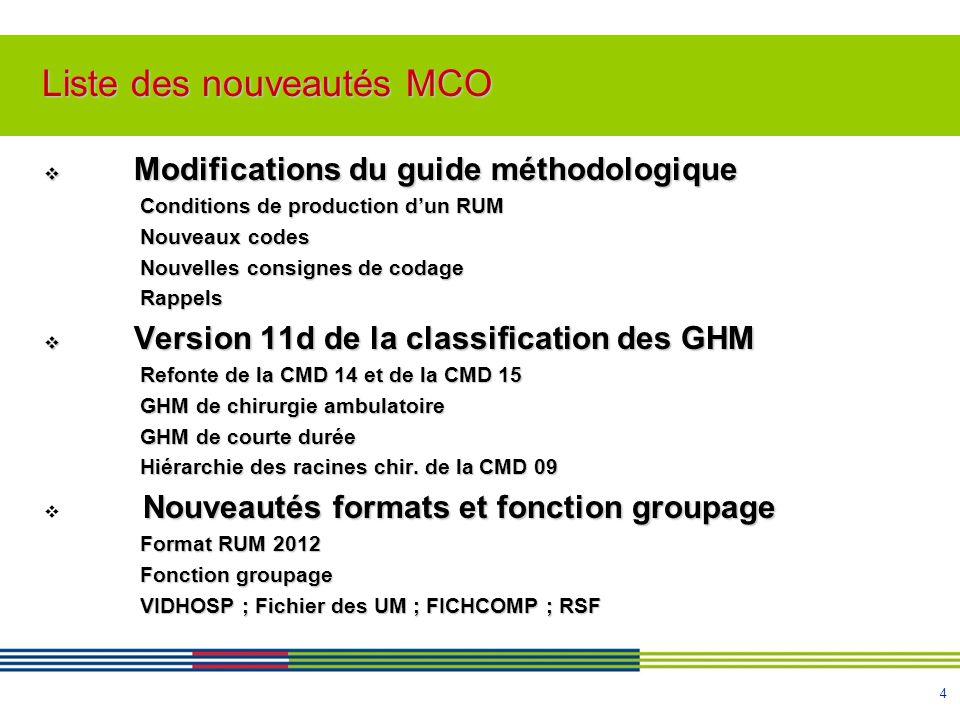 4 Modifications du guide méthodologique Modifications du guide méthodologique Conditions de production dun RUM Nouveaux codes Nouvelles consignes de c