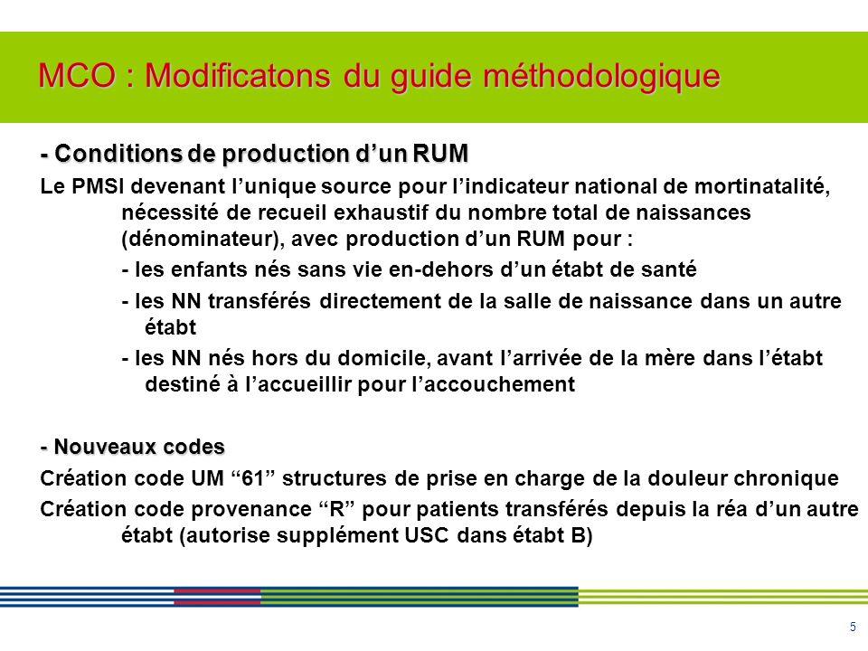 5 - Conditions de production dun RUM Le PMSI devenant lunique source pour lindicateur national de mortinatalité, nécessité de recueil exhaustif du nom