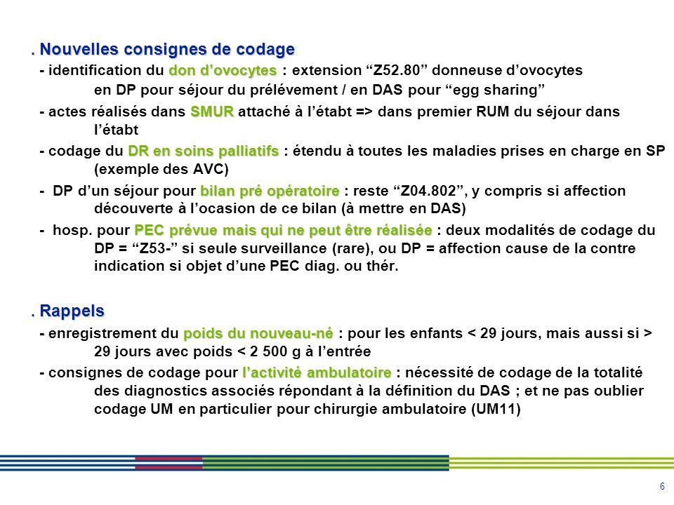6. Nouvelles consignes de codage don dovocytes - identification du don dovocytes : extension Z52.80 donneuse dovocytes en DP pour séjour du prélévemen