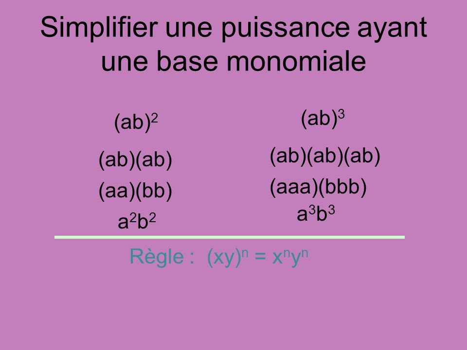 Simplifier une puissance ayant une base monomiale (ab) 2 Règle : (xy) n = x n y n (ab)(ab) a2b2a2b2 (ab) 3 (ab)(ab)(ab) a3b3a3b3 (aa)(bb) (aaa)(bbb)