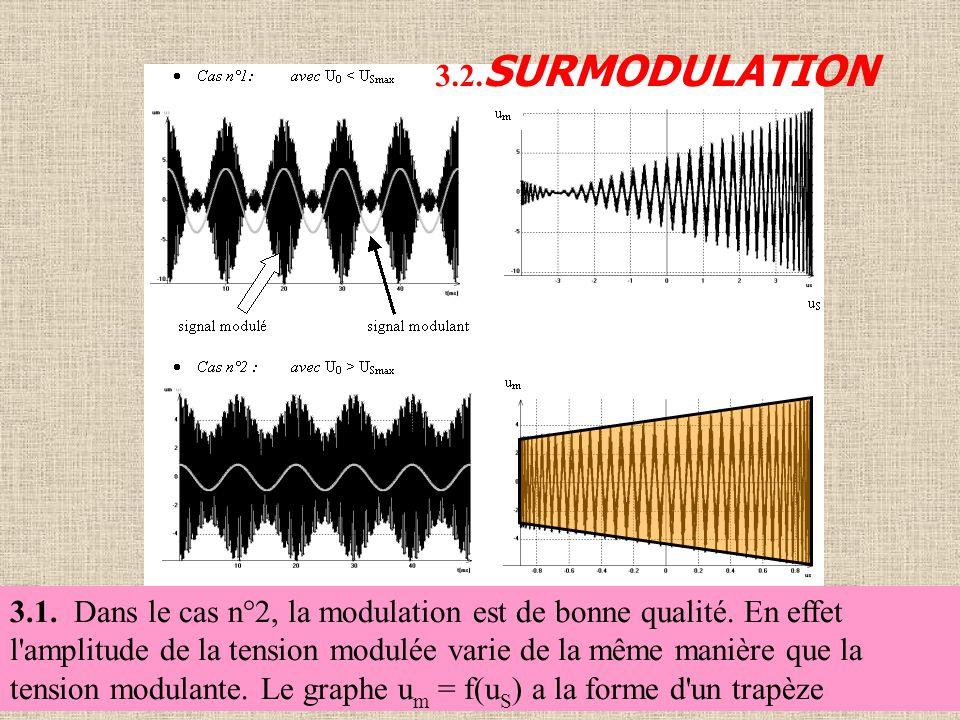 3.1. Dans le cas n°2, la modulation est de bonne qualité. En effet l'amplitude de la tension modulée varie de la même manière que la tension modulante