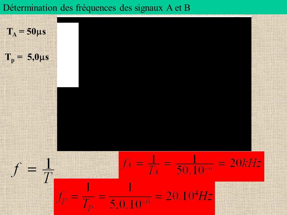 T A = 50 s T p = 5,0 s Détermination des fréquences des signaux A et B