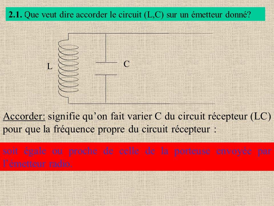 Que veut dire accorder le circuit (L,C) sur un émetteur donné?2.1. L C Accorder: signifie quon fait varier C du circuit récepteur (LC) pour que la fré