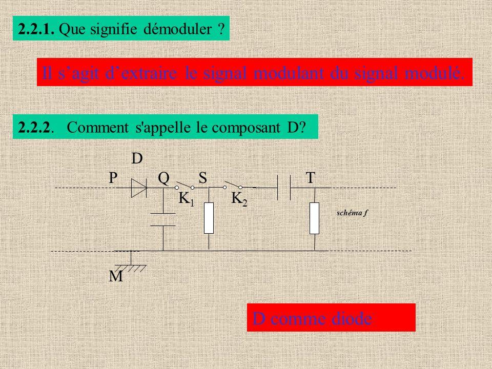 2.2.1. Que signifie démoduler ? Il sagit dextraire le signal modulant du signal modulé. D comme diode 2.2.2.Comment s'appelle le composant D? D P Q S