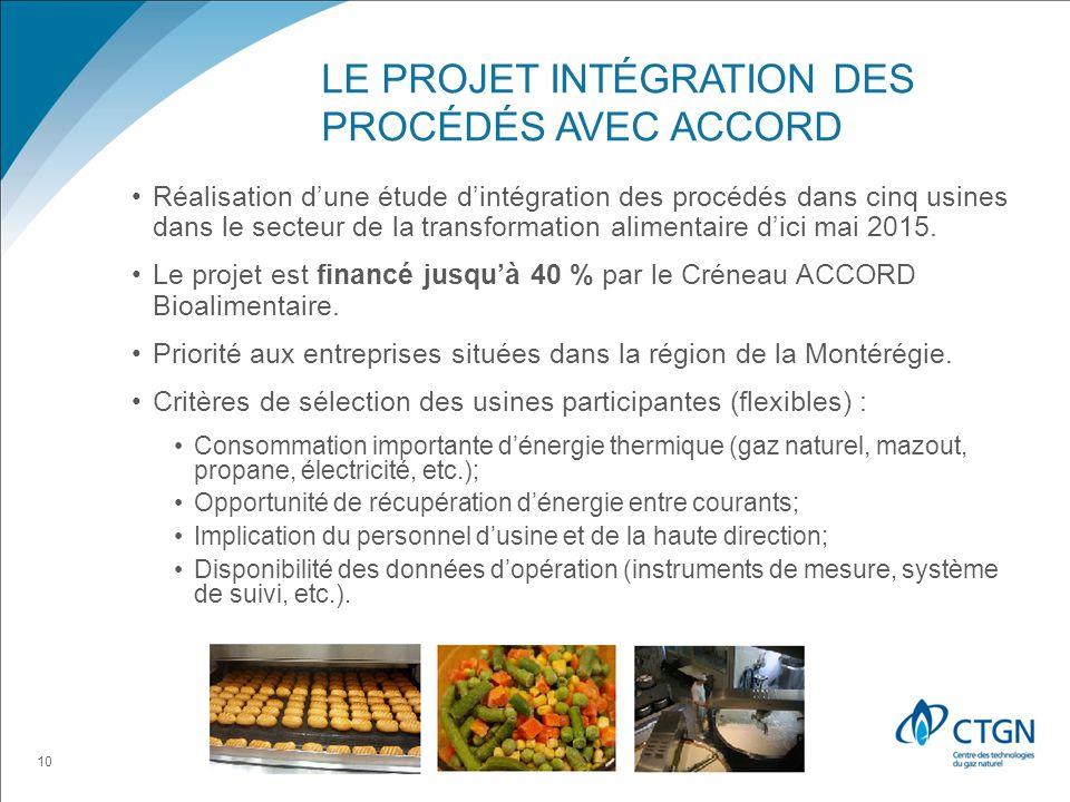 LE PROJET INTÉGRATION DES PROCÉDÉS AVEC ACCORD Réalisation dune étude dintégration des procédés dans cinq usines dans le secteur de la transformation alimentaire dici mai 2015.