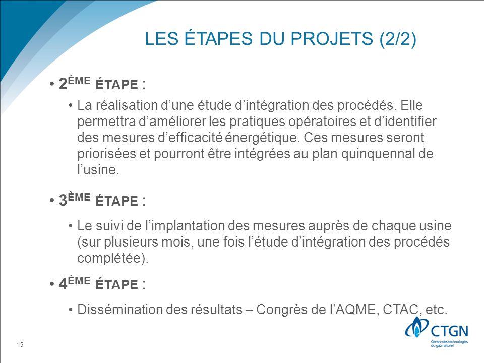 LES ÉTAPES DU PROJETS (2/2) 2 ÈME ÉTAPE : La réalisation dune étude dintégration des procédés.