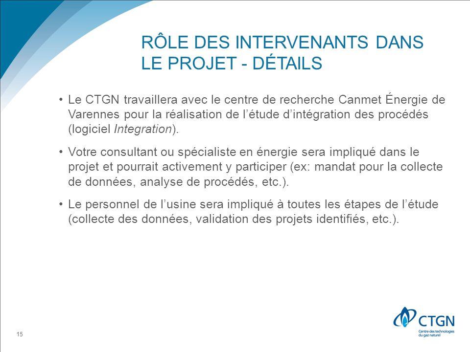 RÔLE DES INTERVENANTS DANS LE PROJET - DÉTAILS Le CTGN travaillera avec le centre de recherche Canmet Énergie de Varennes pour la réalisation de létude dintégration des procédés (logiciel Integration).