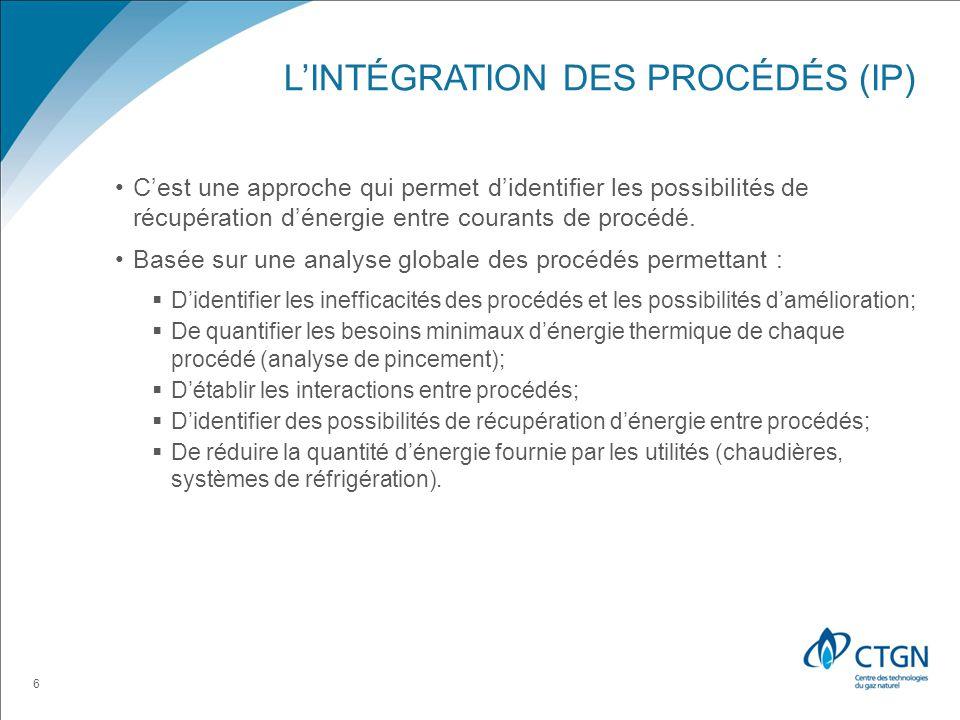 LINTÉGRATION DES PROCÉDÉS (IP) Cest une approche qui permet didentifier les possibilités de récupération dénergie entre courants de procédé.