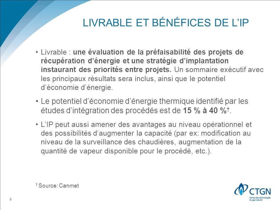 LIVRABLE ET BÉNÉFICES DE LIP Livrable : une évaluation de la préfaisabilité des projets de récupération dénergie et une stratégie dimplantation instaurant des priorités entre projets.