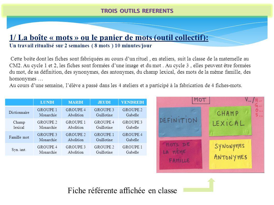 2/ La fiche lexicale thématique (outil individuel): Sous forme de tableau, de fleur, de papillon…