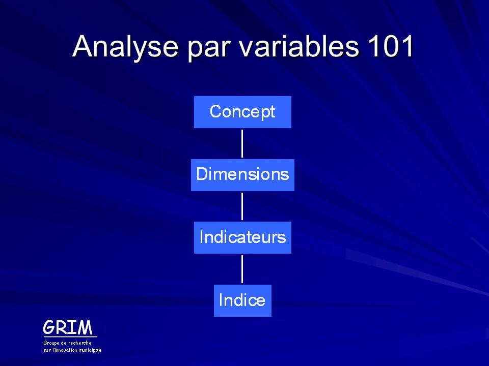 Danger dune gamme de dimensions trop réduite QI = intelligence « scolaire »