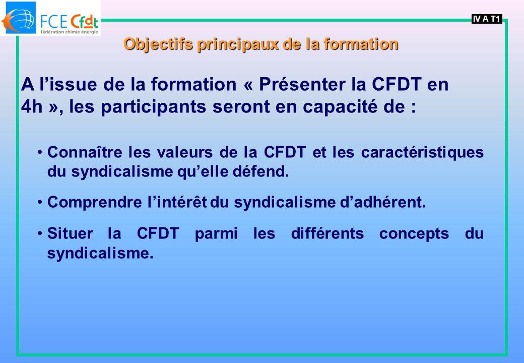 IV A T1 Objectifs principaux de la formation A lissue de la formation « Présenter la CFDT en 4h », les participants seront en capacité de : Connaître les valeurs de la CFDT et les caractéristiques du syndicalisme quelle défend.