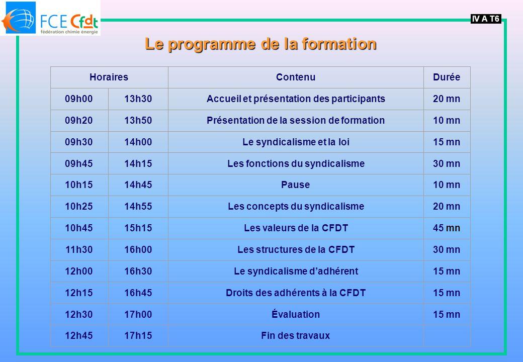 IV A T6 Le programme de la formation HorairesContenuDurée 09h0013h30Accueil et présentation des participants20 mn 09h2013h50Présentation de la session de formation10 mn 09h3014h00Le syndicalisme et la loi15 mn 09h4514h15Les fonctions du syndicalisme30 mn 10h1514h45Pause10 mn 10h2514h55Les concepts du syndicalisme20 mn 10h4515h15Les valeurs de la CFDT45 mn 11h3016h00Les structures de la CFDT30 mn 12h0016h30Le syndicalisme dadhérent15 mn 12h1516h45Droits des adhérents à la CFDT15 mn 12h3017h00Évaluation15 mn 12h4517h15Fin des travaux