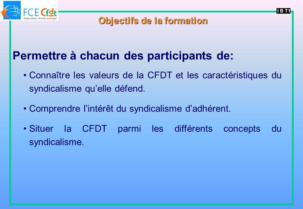 Permettre à chacun des participants de: Connaître les valeurs de la CFDT et les caractéristiques du syndicalisme quelle défend.