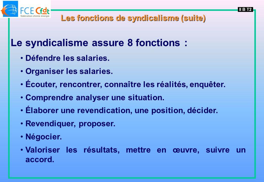 Le syndicalisme assure 8 fonctions : Défendre les salaries. Organiser les salaries. Écouter, rencontrer, connaître les réalités, enquêter. Comprendre