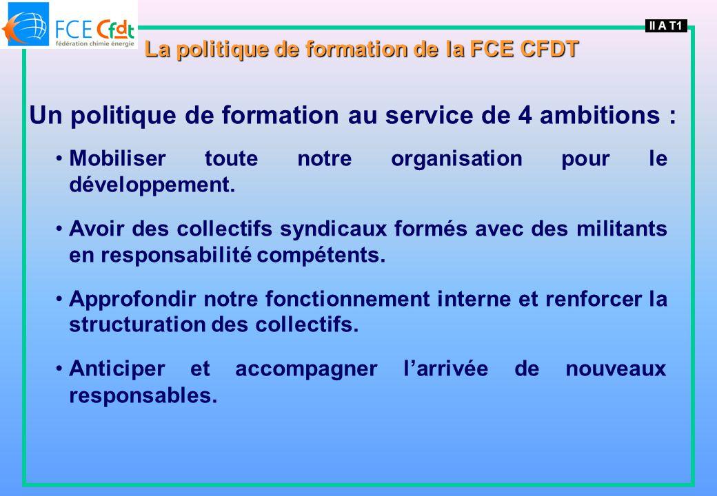 II A T1 La politique de formation de la FCE CFDT Un politique de formation au service de 4 ambitions : Mobiliser toute notre organisation pour le déve