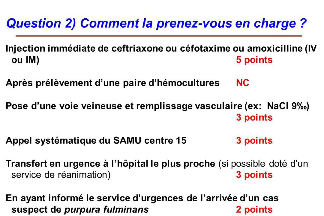Injection immédiate de ceftriaxone ou céfotaxime ou amoxicilline (IV ou IM) 5 points Après prélèvement dune paire dhémoculturesNC Pose dune voie veine