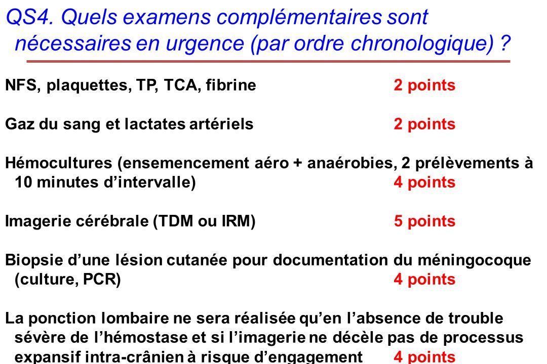 NFS, plaquettes, TP, TCA, fibrine2 points Gaz du sang et lactates artériels2 points Hémocultures (ensemencement aéro + anaérobies, 2 prélèvements à 10