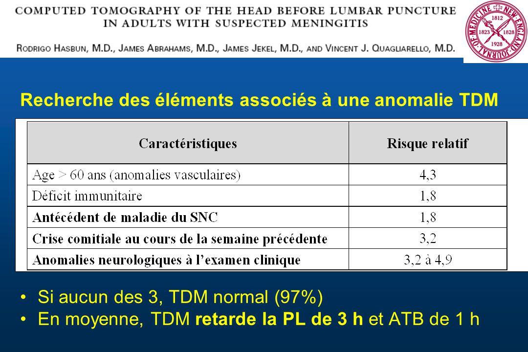 Recherche des éléments associés à une anomalie TDM Si aucun des 3, TDM normal (97%) En moyenne, TDM retarde la PL de 3 h et ATB de 1 h