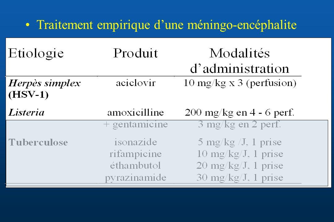 Traitement empirique dune méningo-encéphalite