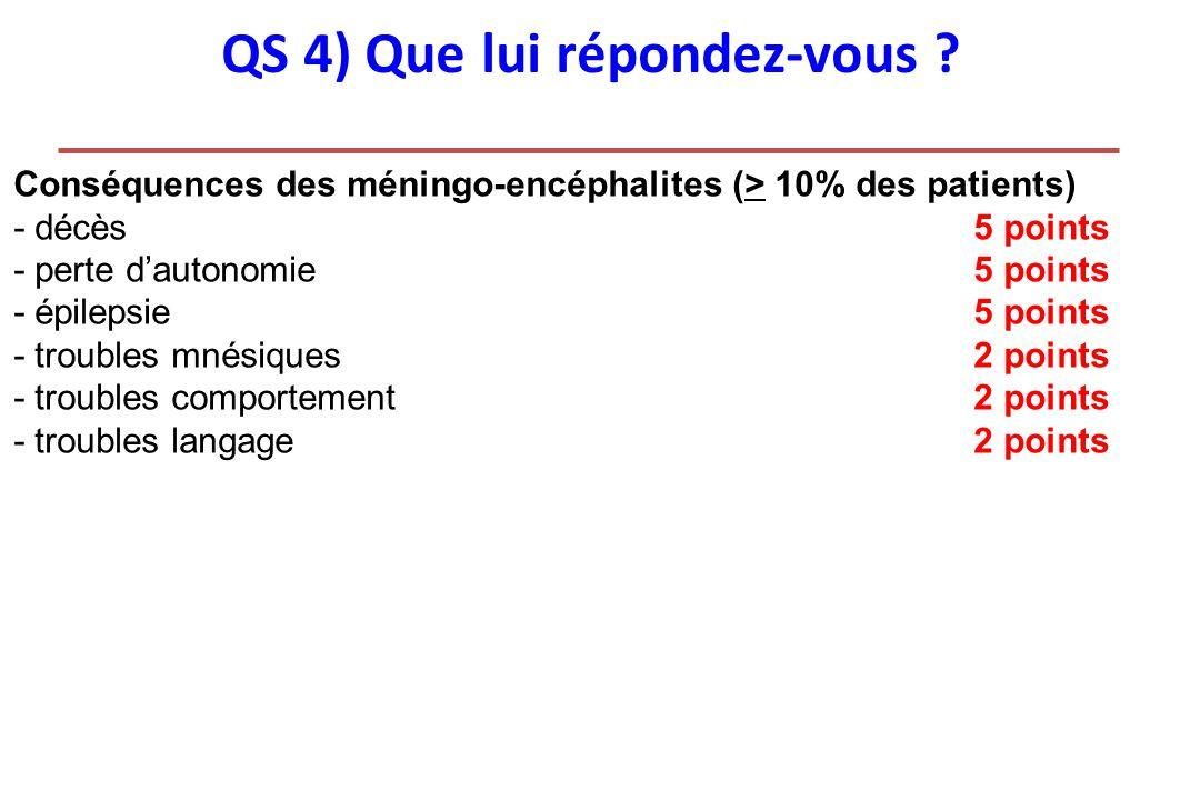 QS 4) Que lui répondez-vous ? Conséquences des méningo-encéphalites (> 10% des patients) -décès5 points -perte dautonomie5 points -épilepsie5 points -