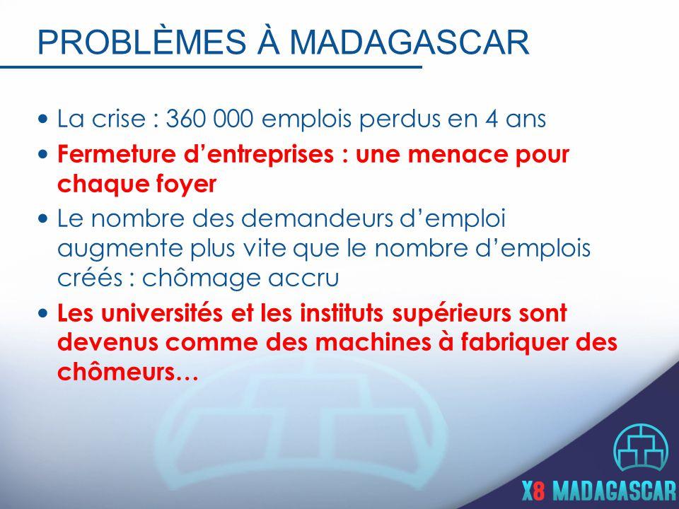 PROBLÈMES À MADAGASCAR La crise : 360 000 emplois perdus en 4 ans Fermeture dentreprises : une menace pour chaque foyer Le nombre des demandeurs demploi augmente plus vite que le nombre demplois créés : chômage accru Les universités et les instituts supérieurs sont devenus comme des machines à fabriquer des chômeurs…