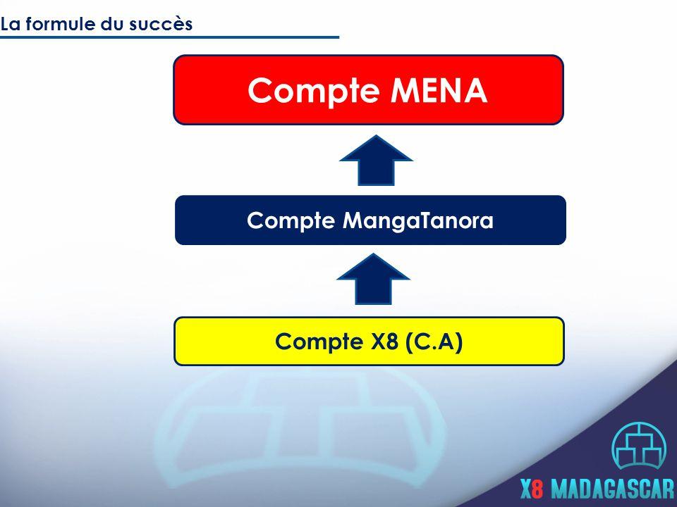 Compte MangaTanora Compte X8 (C.A) La formule du succès Compte MENA