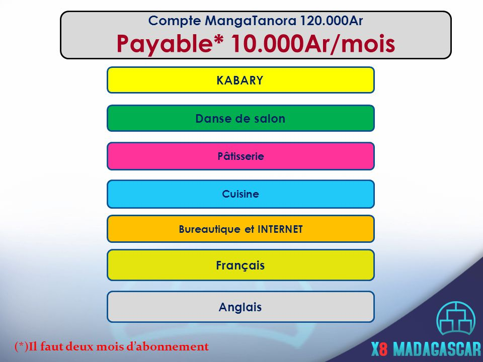 LE PRINCIPE DE RÉMUNÉRATION Acheter 1 service Affilier 3 amisGAGNER X8 Compte X8 Ar 10.000