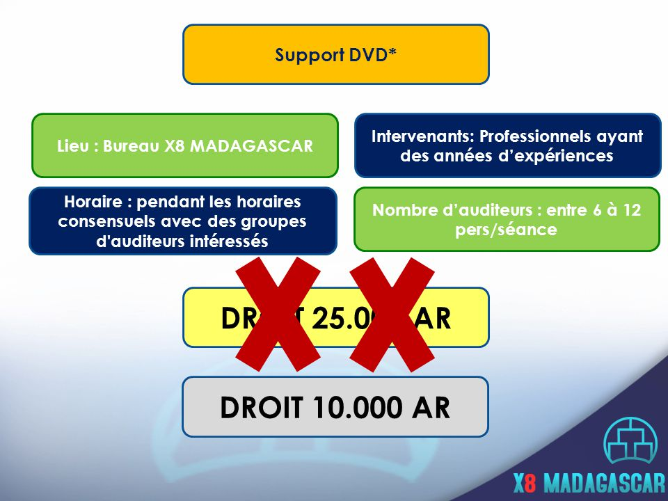 Support DVD* Horaire : pendant les horaires consensuels avec des groupes d auditeurs intéressés Lieu : Bureau X8 MADAGASCAR Intervenants: Professionnels ayant des années dexpériences Nombre dauditeurs : entre 6 à 12 pers/séance DROIT 25.000 AR DROIT 10.000 AR