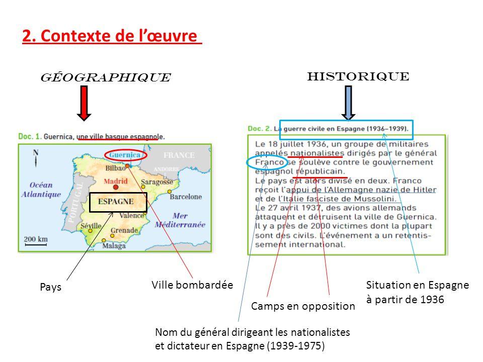 2. Contexte de lœuvre Géographique Historique Pays Ville bombardéeSituation en Espagne à partir de 1936 Camps en opposition Nom du général dirigeant l