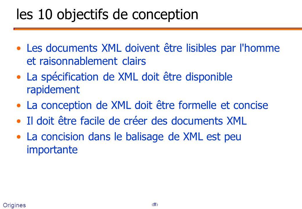 10 les 10 objectifs de conception Les documents XML doivent être lisibles par l homme et raisonnablement clairs La spécification de XML doit être disponible rapidement La conception de XML doit être formelle et concise Il doit être facile de créer des documents XML La concision dans le balisage de XML est peu importante Origines