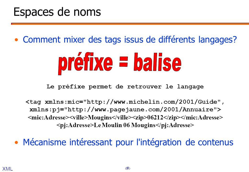 28 Espaces de noms Comment mixer des tags issus de différents langages? Mécanisme intéressant pour l'intégration de contenus XML Le préfixe permet de