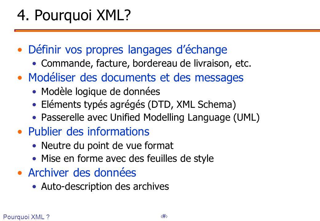 33 4. Pourquoi XML? Définir vos propres langages déchange Commande, facture, bordereau de livraison, etc. Modéliser des documents et des messages Modè